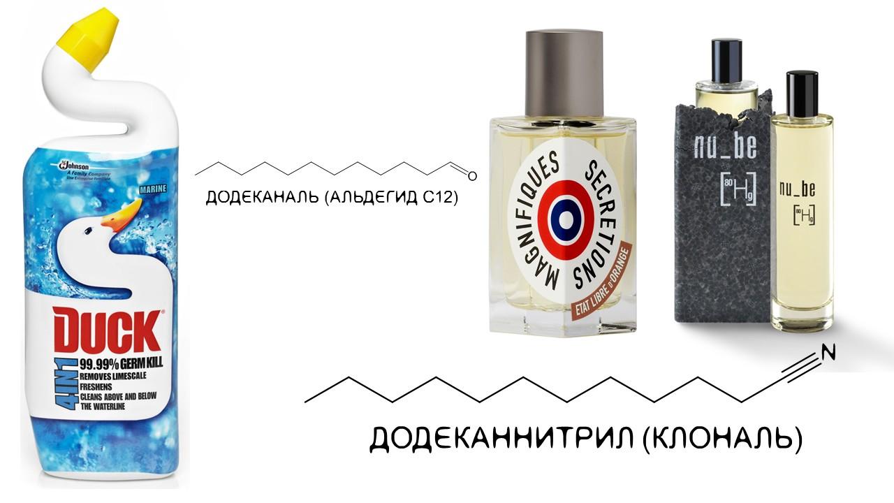 Роль натурального запаха в любви