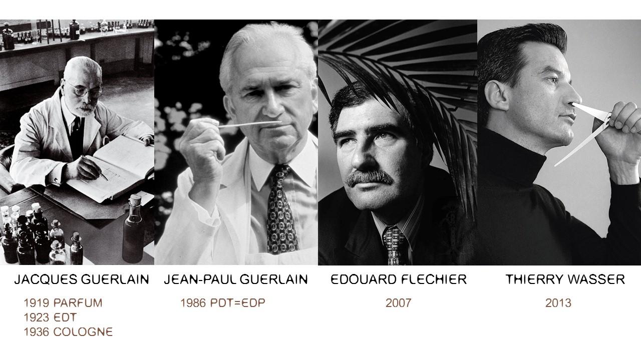 Turns Guerlain 100~ Columns Legendary Mitsouko Fragrance The EH2IWDY9