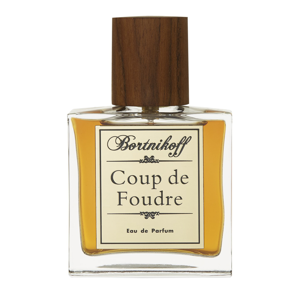 Bortnikoff & Freshness How Trends Change Artisanal Perfumery + ...