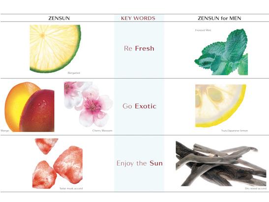 Zen sun shiseido perfume una fragancia para mujeres 2013 for Imagenes zen